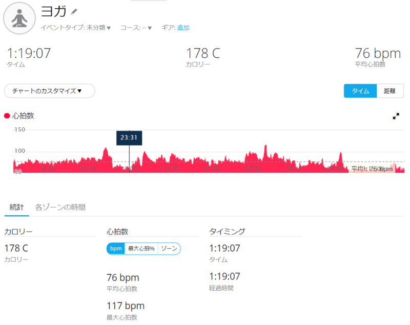 GARMIN connect ヨガ詳細