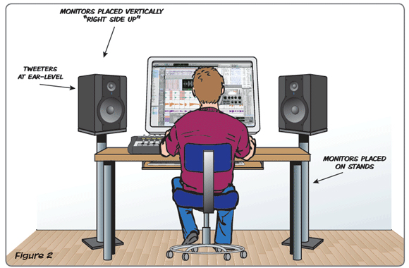 Monitors-Placement-1