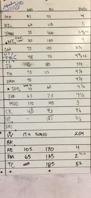 CROSSFIT 323 WOD RESULTS - 3/20 PART 1