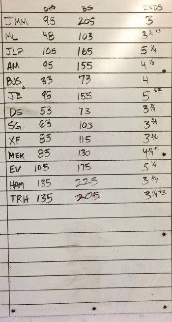CROSSFIT 323 WOD RESULTS - 3/20 PART 2
