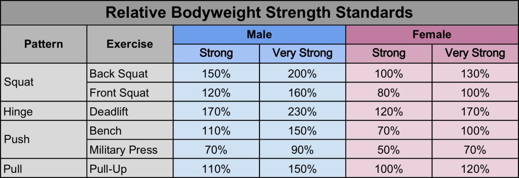 Optimized-strength-standards-1024x352