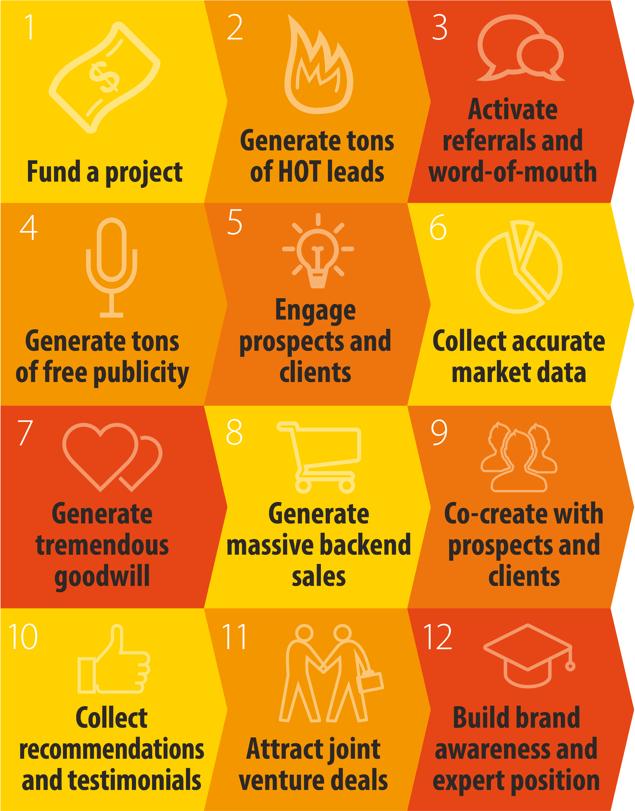 crowdfunding_success