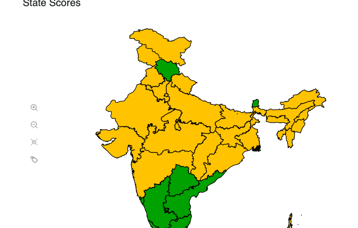 Why States from South have so few COVID-19 Deaths compared to rest?