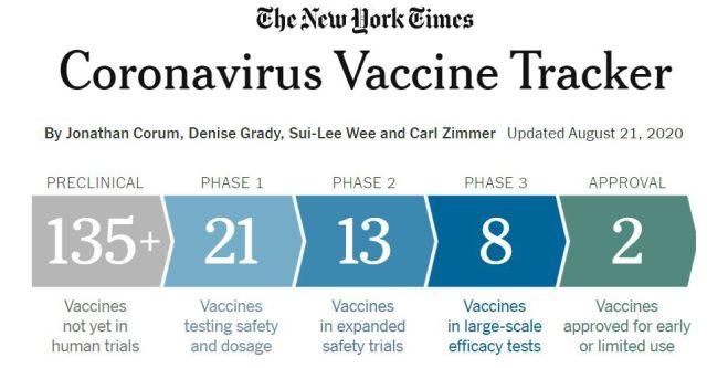 Coronavirus Vaccine Tracker India