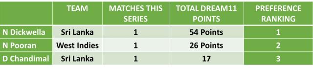 WI vs SL Dream11 Team Predictions