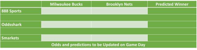 Milwaukee Bucks vs Brooklyn Nets Predictions and NBA Odds