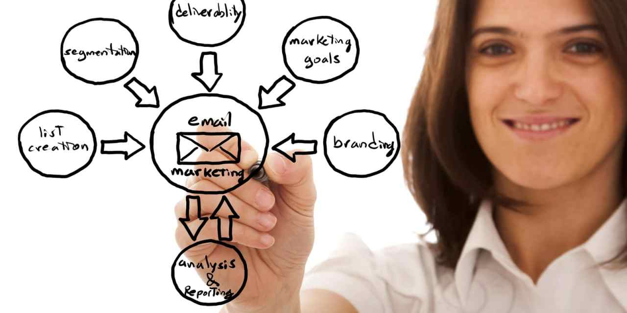How You Can Reduced Your Monthly Email Marketing Expenses