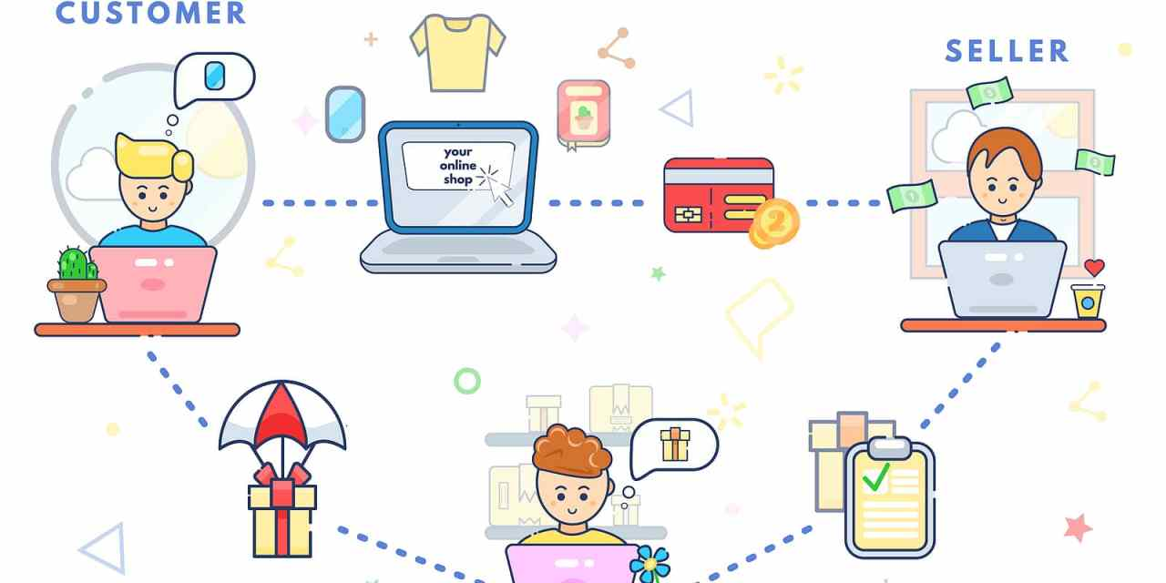 Make $50,000 by Doing Dropshipping with Shopify and Aliexpress