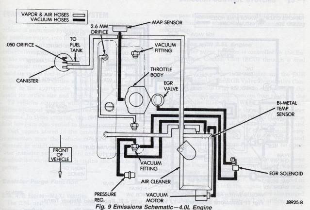 89 Xj Egr Wire Diagram - Wiring Diagram Post