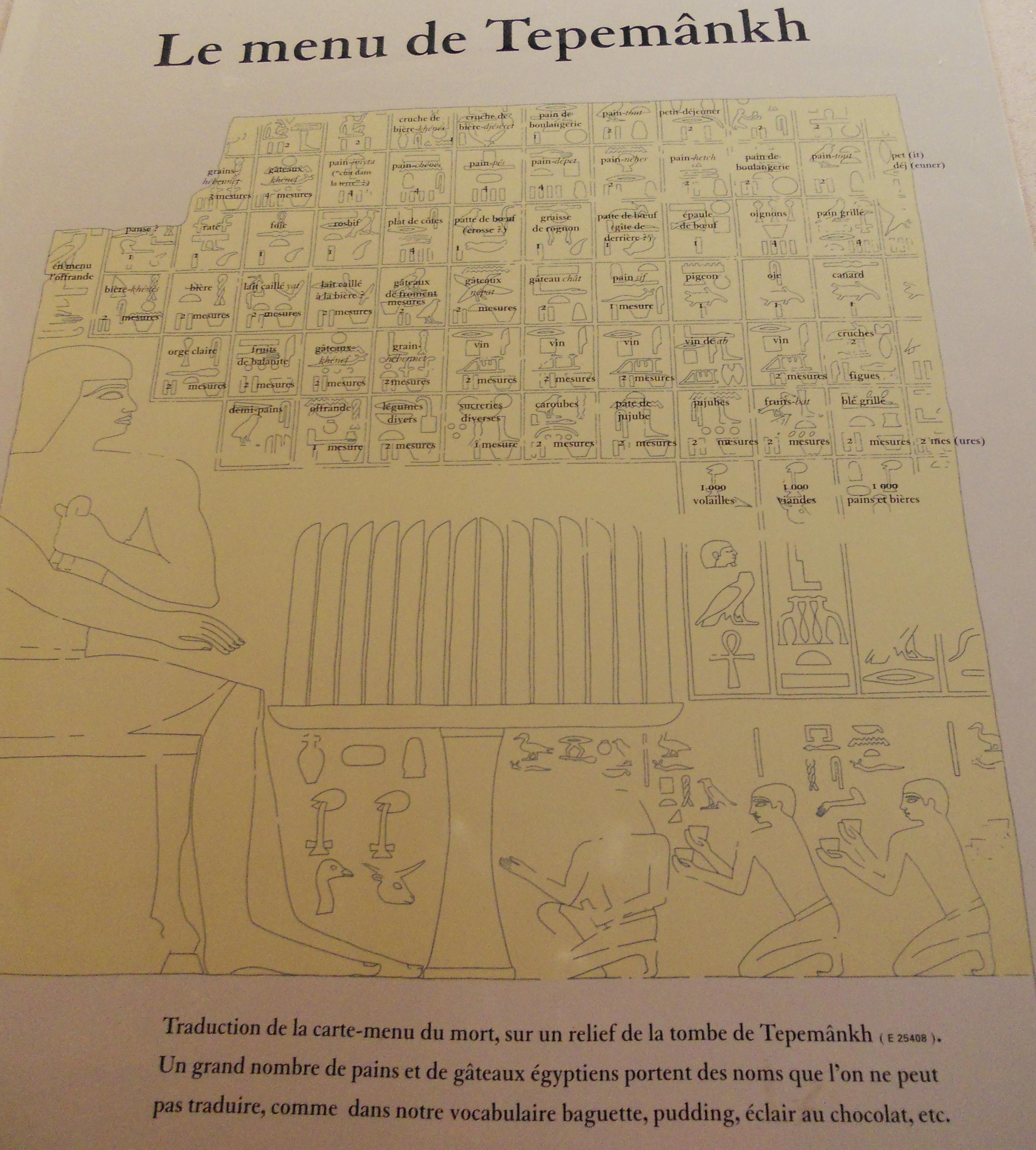 Ancient Egyptian Food Menu
