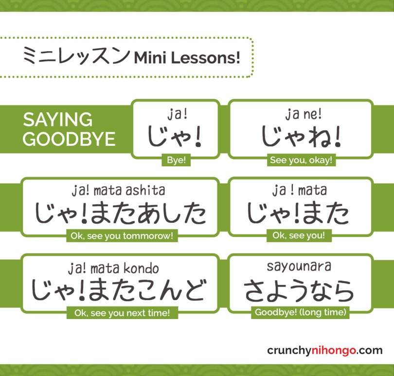 Understanding Japanese Goodbye Á•ã'ˆã†ãªã'‰ Sayounara And Á˜ã'ƒ Ja Variants Crunchy Nihongo