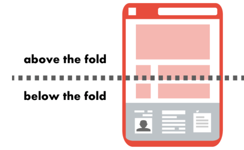 your landing page for crowdfunding should have the important information on top