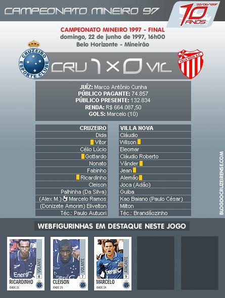 Cruzeiro 1 X 0 Villa Nova