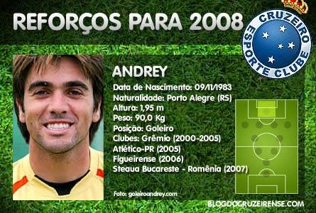 Reforços para 2008: Andrey