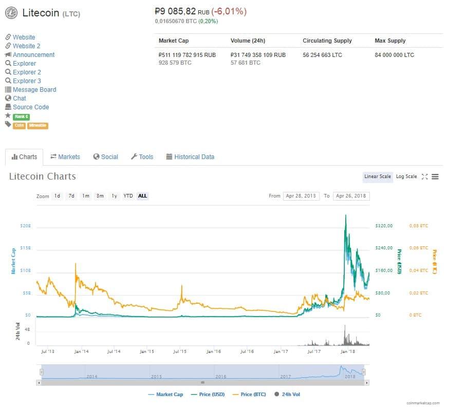 câștigați bitcoin cât mai repede posibil