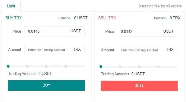 trading-polonidex