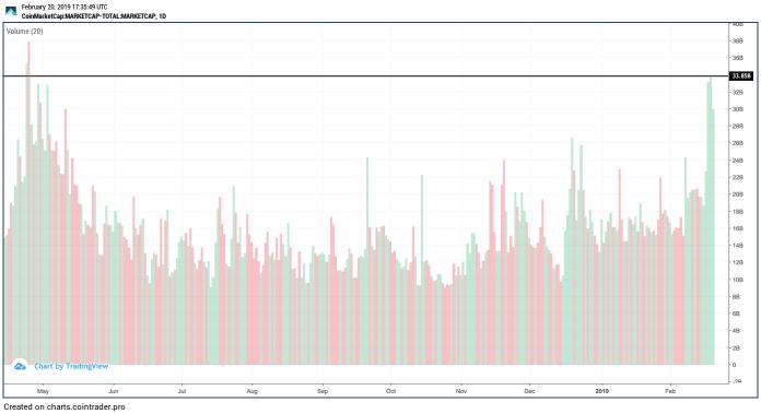 Understanding Cryptocurrency Trading Volume