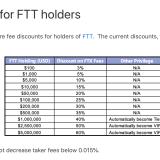 FTX手数料の仕組み2021年版・FTTステーキングや取引高大事