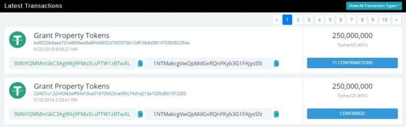 bitcoin-price-tether-print-250m-usdt