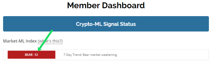 Crypto-ML Index-ML Bitcoin -12