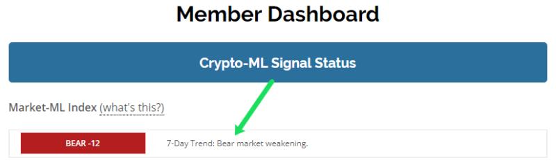 Crypto-ML Index-ML Bitcoin Trend
