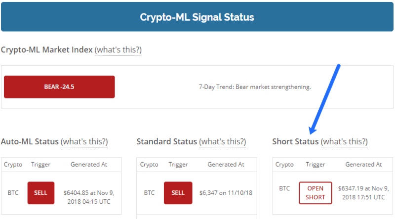 Short Signals - Crypto-ML Dashboard