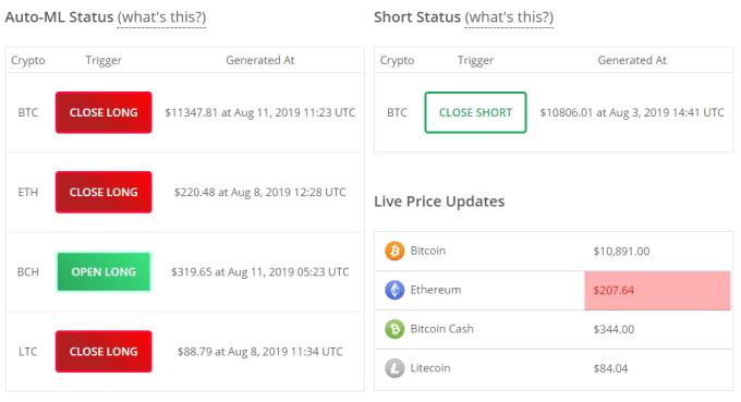 Crypto-ML Trade Status Aug 2019