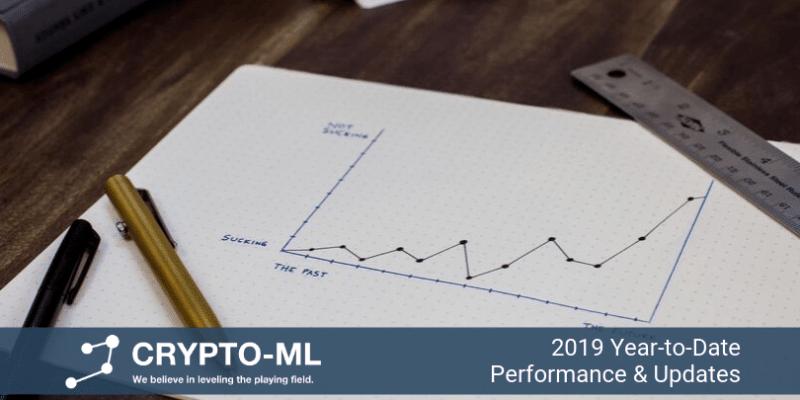 Crypto-ML 2019 YTD Performance and Updates V3