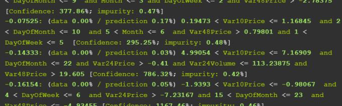 Crypto-ML Machine Learning Model Logic View