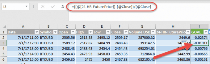 Crypto-ML BigML Create Dataset Objective Goal