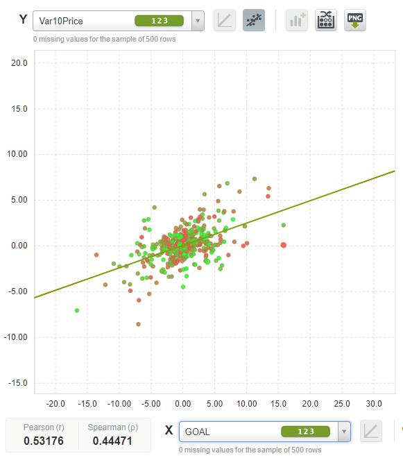 Crypto-ML Bitcoin Price Prediction BigML No Outliers