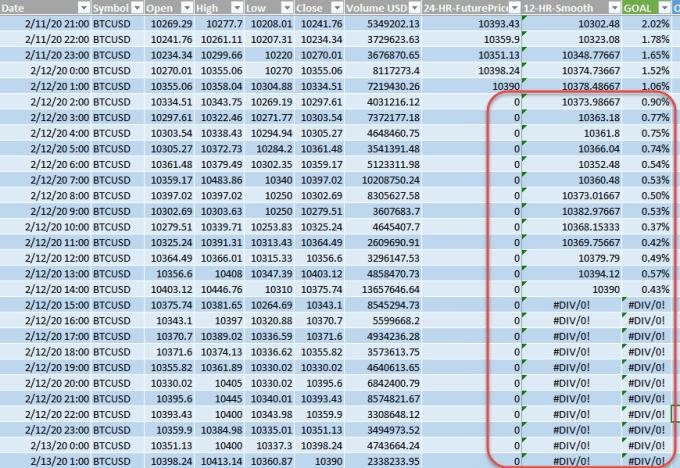 Crypto-ML Bitcoin Price Prediction Excel Remove Outliers