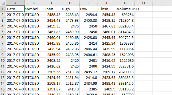 Crypto-ML Bitcoin Price Prediction Tutorial Raw Data