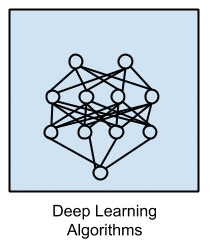 Machine Learning Upgrade to 5.0: Deep Neural Networks 4