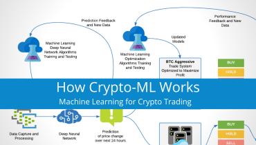commerce automatique de crypto ml
