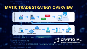 Crypto-ML Matic Trade Strategy - Featured