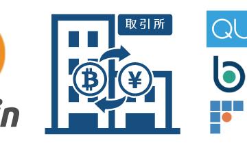 ビットコイン(BTC)購入におすすめな取引所【ベスト3】