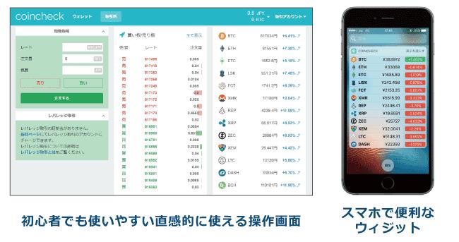直感的に使えるユーザインターフェイスが魅力┃日本国内の仮想通貨取引所コインチェック