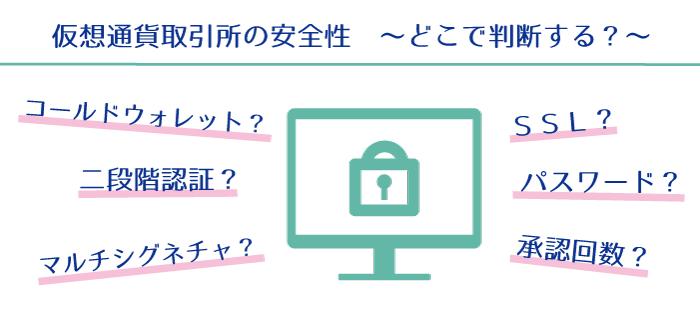 仮想通貨取引所のセキュリティ┃安全性はどう判断するのか