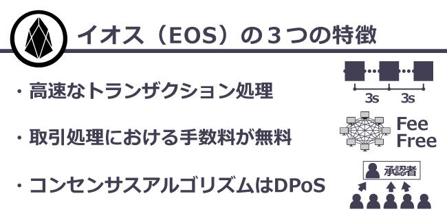 仮想通貨イオス(EOS)の特徴