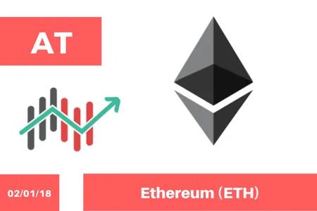 Analyse Technique #1 – Ethereum