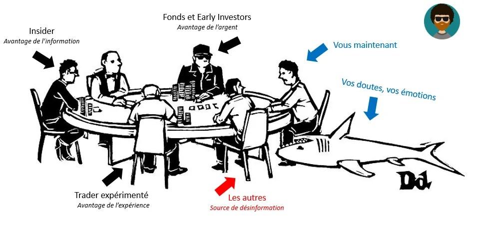 comparatif-trading-poker-crypto-monnaie-analyse-technique