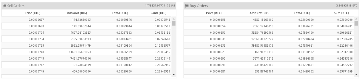 cryptopia-buy-order-sell-order