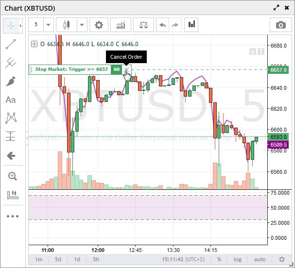 chart-tuto-bitmex