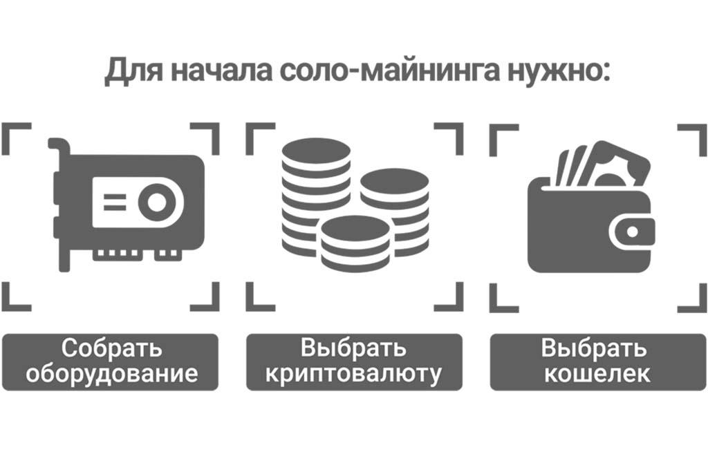 možete li zaraditi na bitcoinima koliki postotak ljudi zapravo ulaže u kriptovalutu