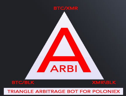 Can you make a fortune arb trading the crypto exchanges
