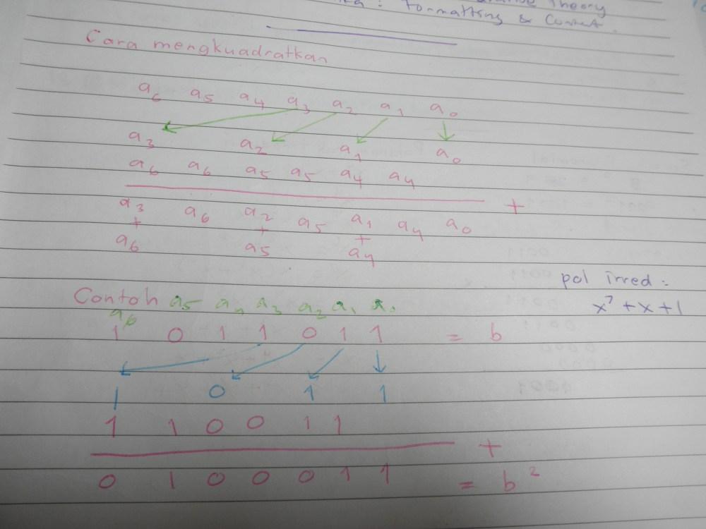 Polynomial Basis Squaring (1/2)