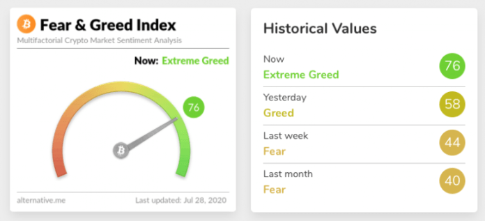 fm-july-29-chart-2-fear-and-greed