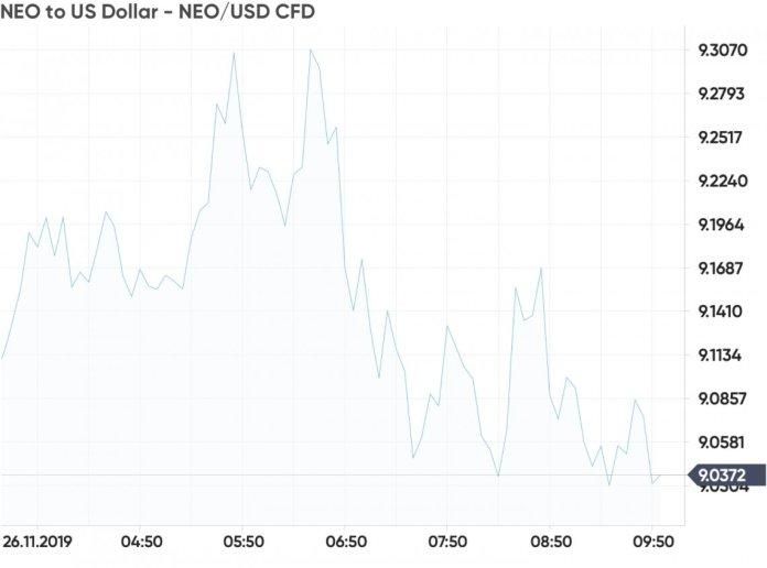 Crypto market outlook