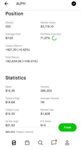 Robinhood makes it easy to view and track your portfolio over time.